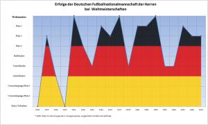 WM-Deutschland-300x180